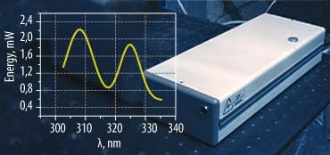 Перестраиваемый Ce:LiCaAlF лазер