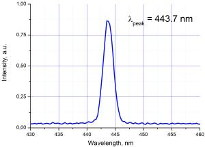 Синий диодный лазер