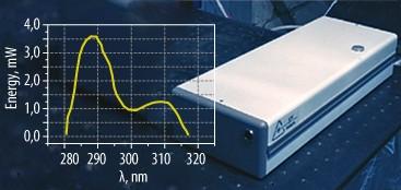 licaf laser